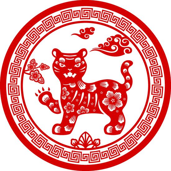 tigre zodiaco chino