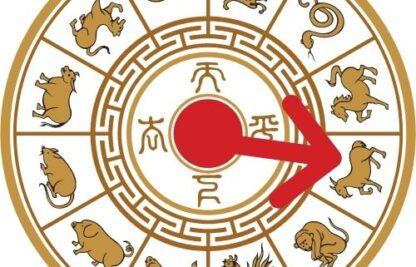 Año de la Cabra en el Horóscopo Chino 2021