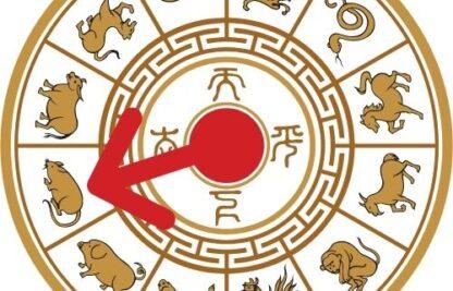 Año de la Rata en el Horóscopo Chino 2021