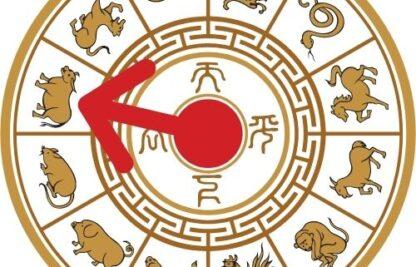 Año del Buey en el Horóscopo Chino 2021