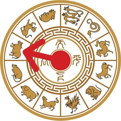 horoscopo chino 2021 ano del buey
