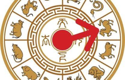 Año del Caballo en el Horóscopo Chino 2021