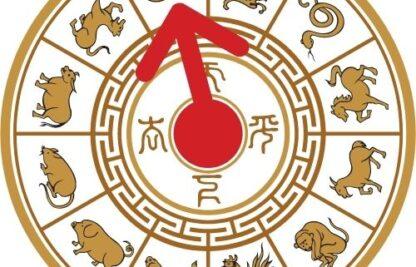 Año del Conejo en el Horóscopo Chino 2021