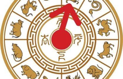 Año del Dragón en el Horóscopo Chino 2021