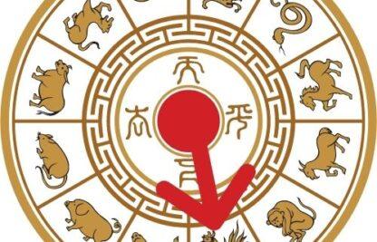 Año del Gallo en el Horóscopo Chino 2021