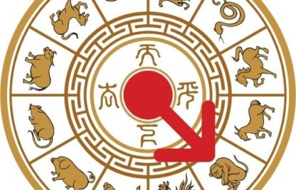 Año del Mono en el Horóscopo Chino 2021