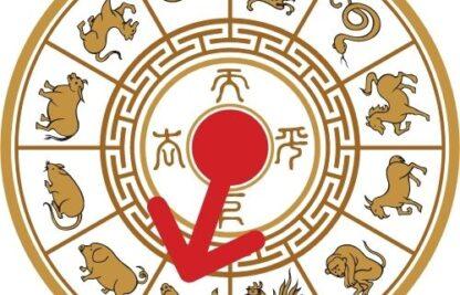 Año del Perro en el Horóscopo Chino 2021