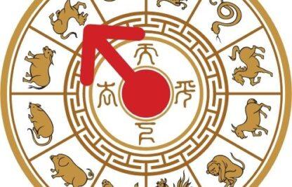 Año del Tigre en el Horóscopo Chino 2021